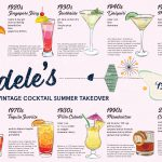 I'm Ready to Travel Through Time With the Vintage Summer Cocktail Menu at Adele's